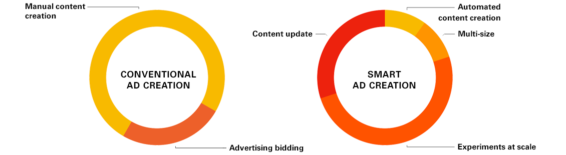 marketingHome_BeforeAfter_EN